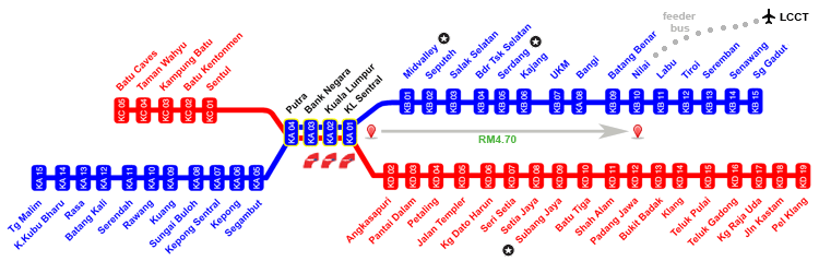 Overview of KTM Komuter Stations