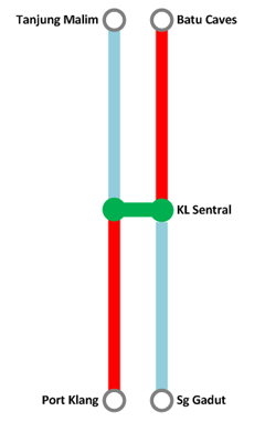KTM Komuter Route Map