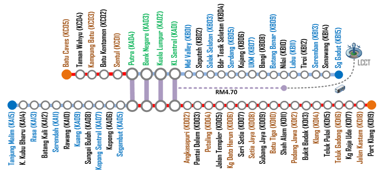 KTM Komuter Roadmap to Nilai station