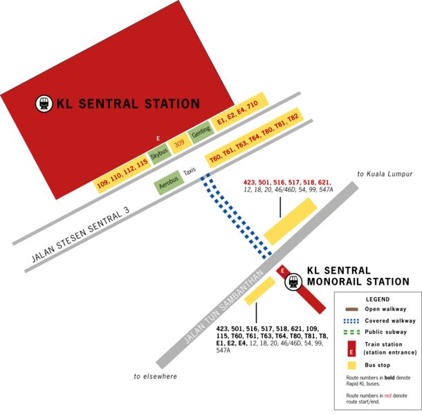 KL Sentral Station - lcct com my
